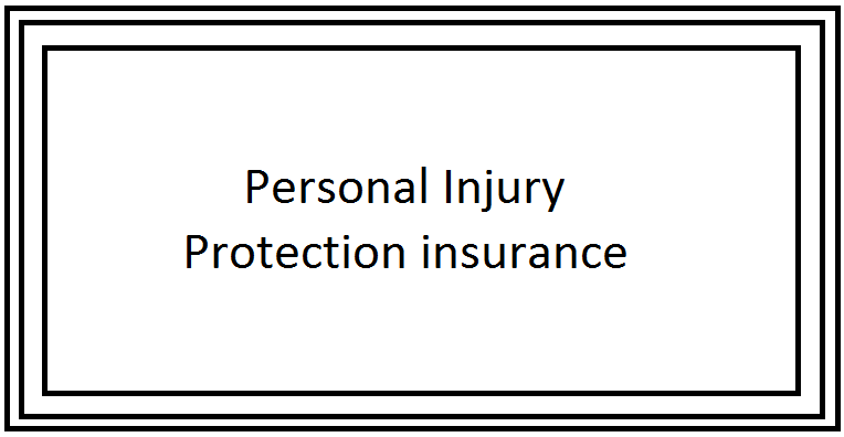 Personal Injury Protectioninsurance