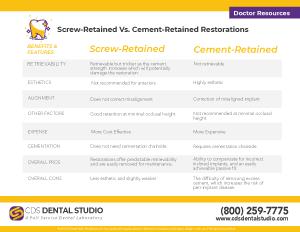 screw-retained vs cement