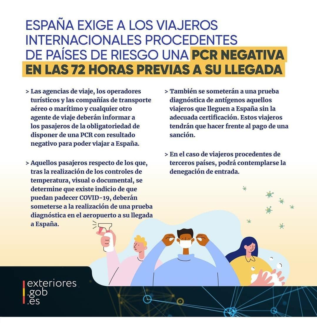 España Exigencia prubea PCR