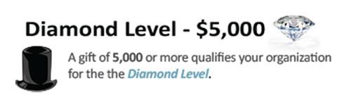 Levels_DIA500