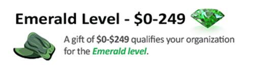 Levels_EM500
