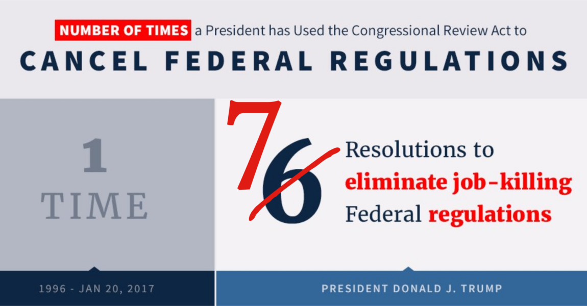 More Red Tape Reform and Repeal