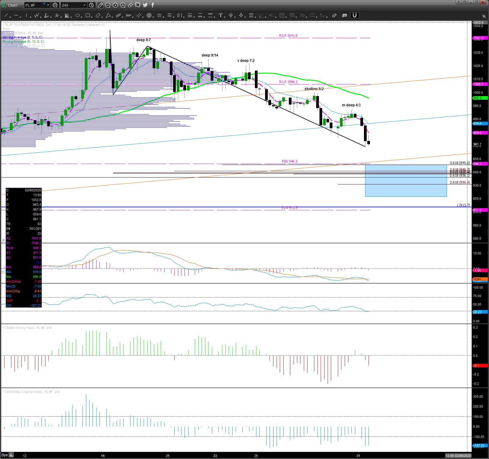 Chart_20-01-31_11-36-01