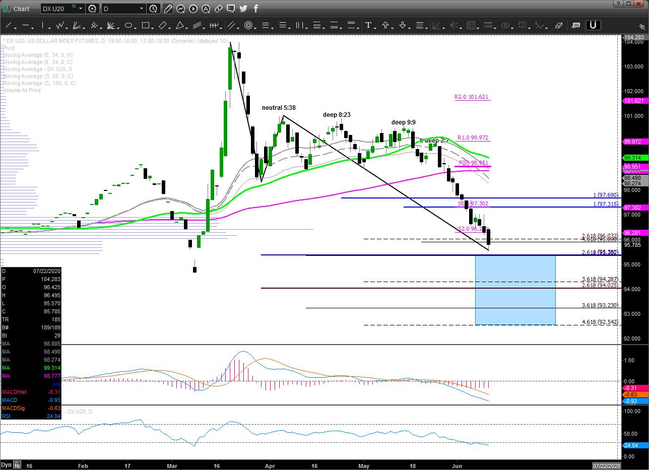 Chart_20-06-10_15-01-07