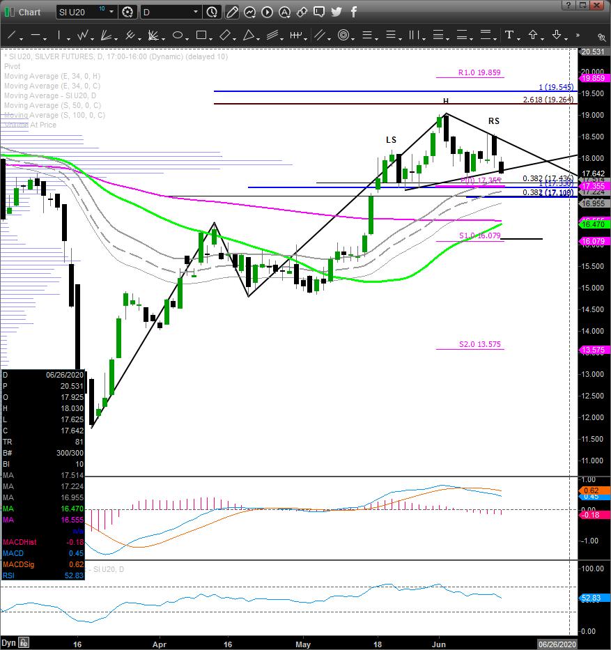 Chart_20-06-13_20-08-46