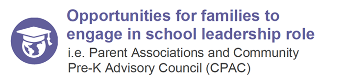 Opportunities for families to engage in school leadership roles