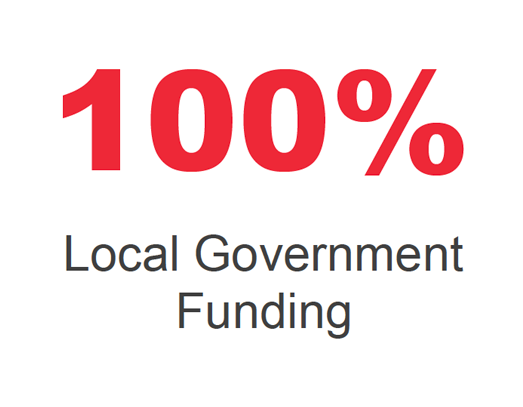 100% Local Government Funding