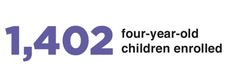 1,402 four-year old children enrolled