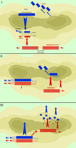 Μάχη Κυνός Κεφαλών. Με κόκκινο χρώμα ο Ρωμαϊκός στρατός και με μπλε ο Μακεδονικός. - Πηγή Βικιπαιδεία