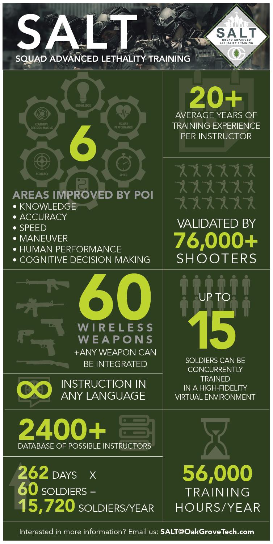 OakGrove_SALT-Infographic-01