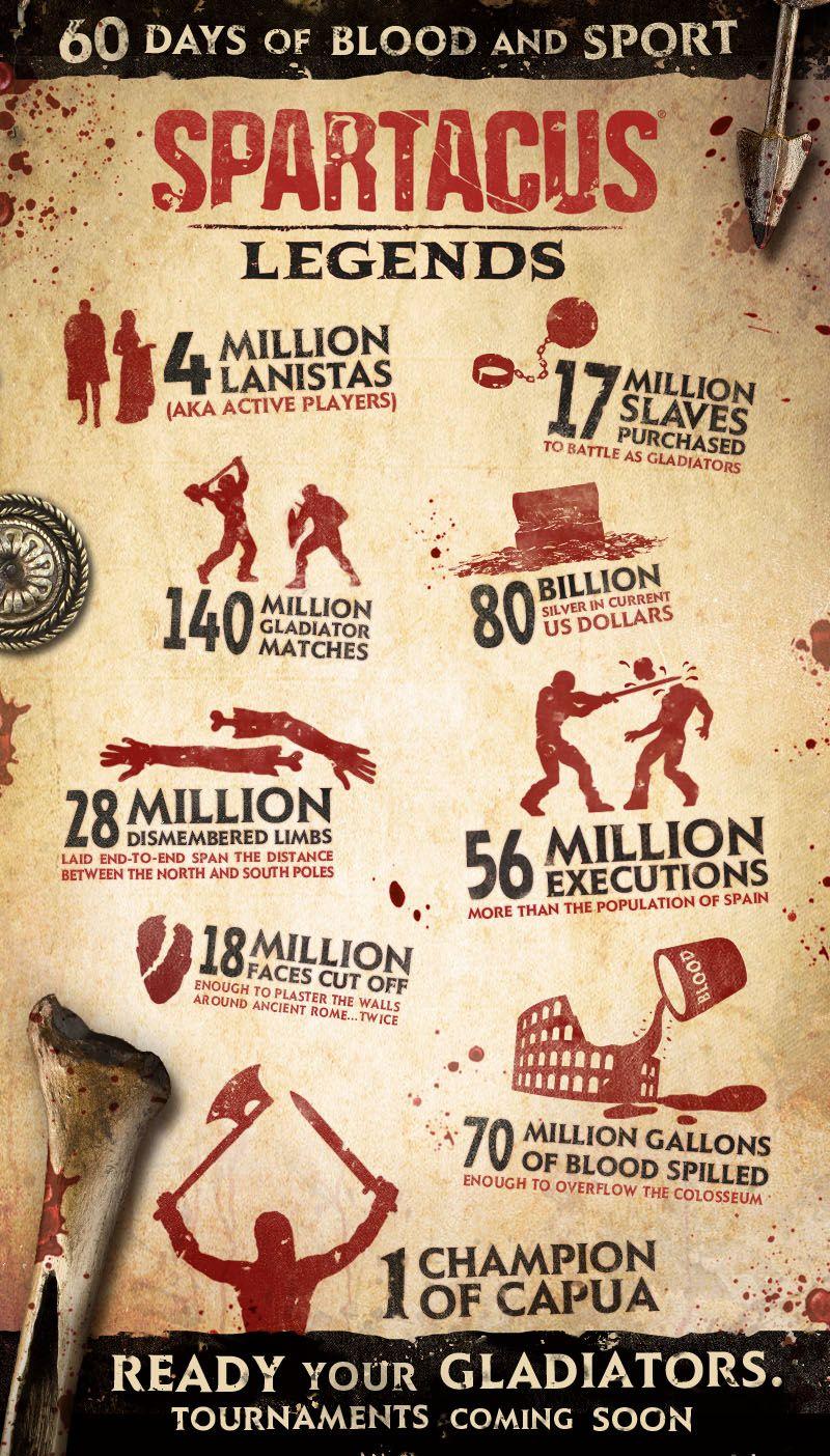 Spartacus-Legends-Infographic