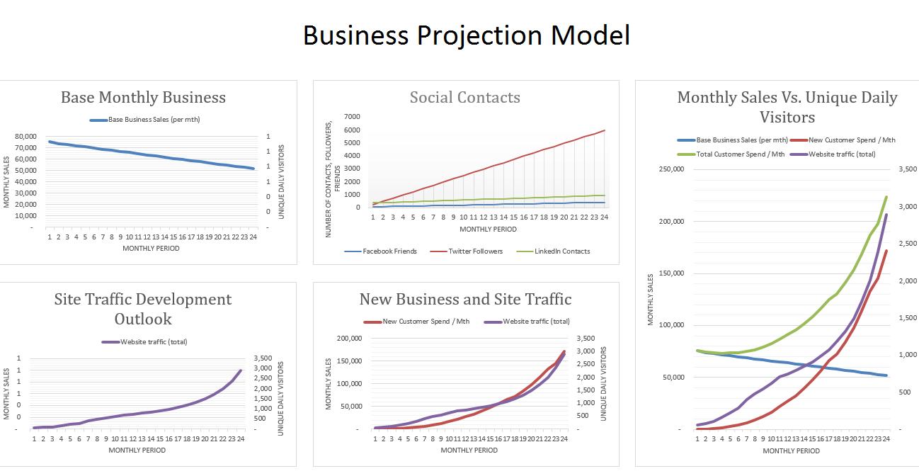 Business_Planning_and_Digital_Strategies_Worksheet_Snapshot