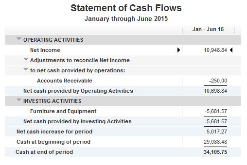 Cash_Flow_Capture