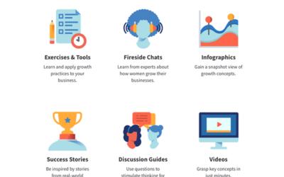 Ascent SBA Marketing E-learning Free Platform