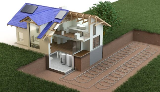 Future Energy: Zero-Carbon Heating