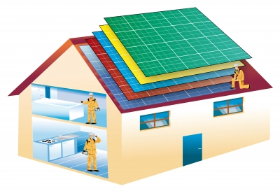 Green Roofing - Storm Solutions Roofing
