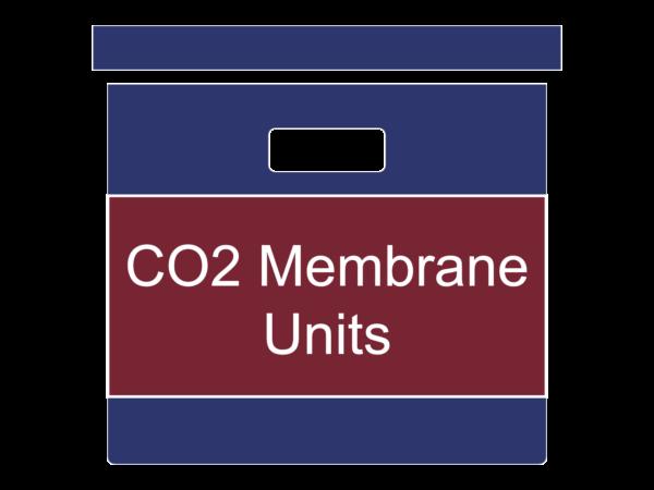 CO2 Membrane Unit