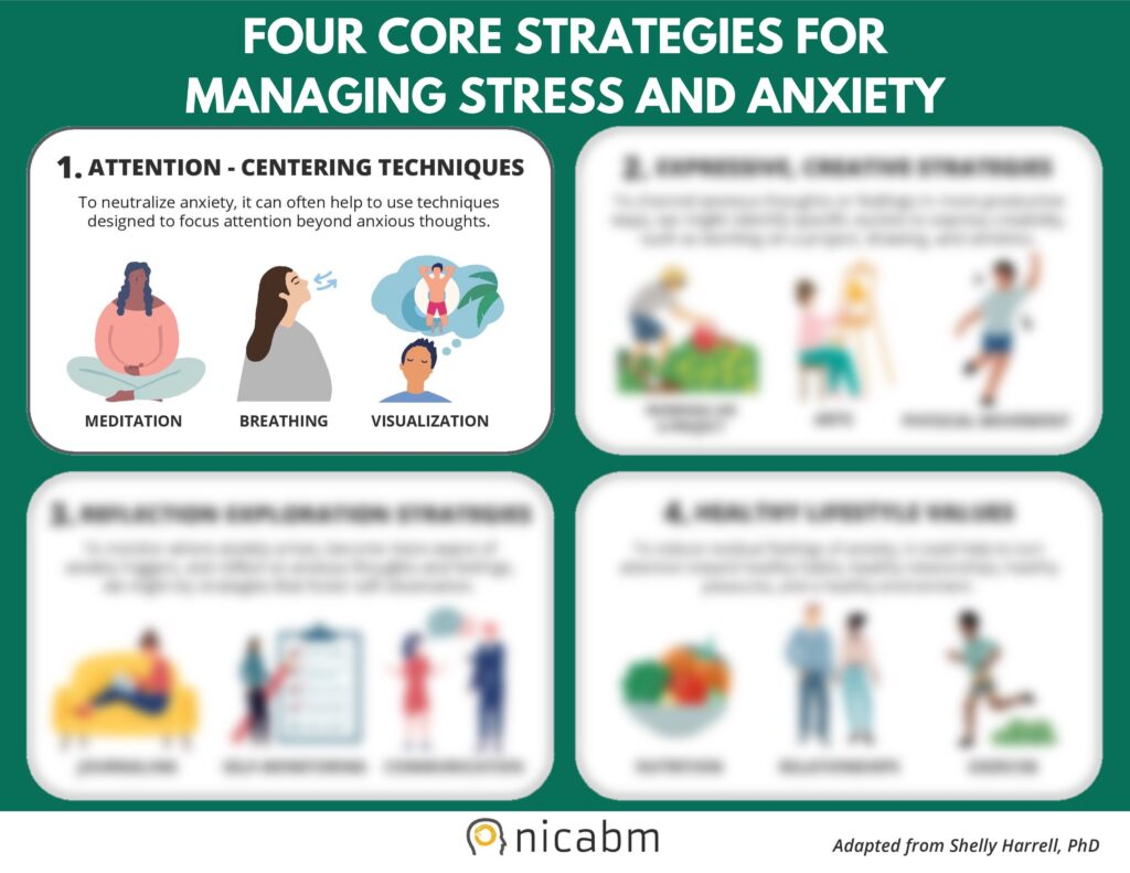 Nicabm Four Core Strategies for Managing Stress and Anxiety, Adapted from Dr. Shelly Harrell - 1. Attention-Centering Techniques