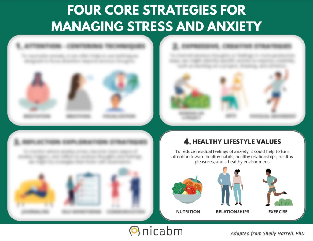 Four Core Strategies For Managing Stress and Anxiety - 4. Healthy Lifestyle Values: To reduce residual feelings of anxiety, it could help to turn attention toward healthy habits, healthy relationships, healthy pleasures, and a healthy environment.
