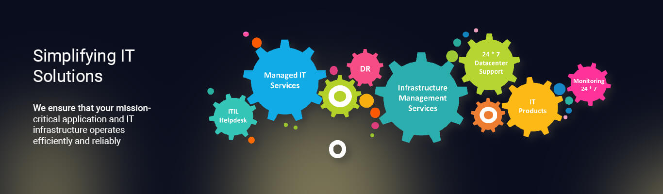 managed services sat microsystems
