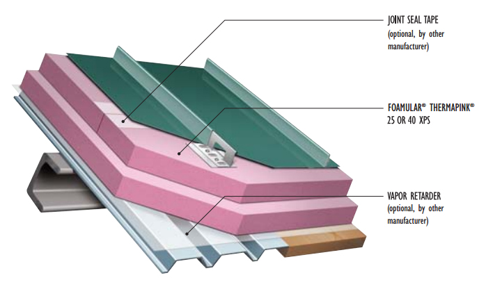 Philly Commercial Roofing