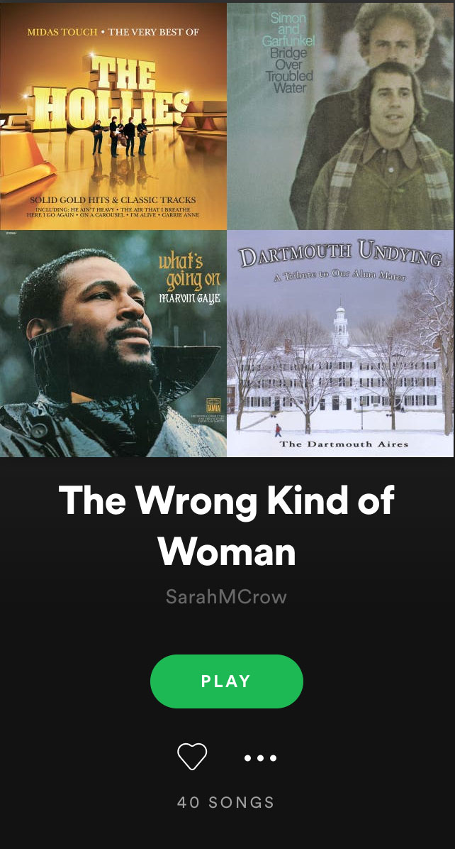 The Wrong Kind of Woman Spotify Playlist