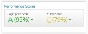 updated gtmetrix page speed score
