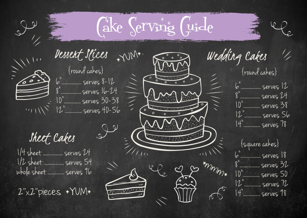 cake affair serving guide