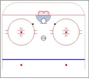 hockey_goalie_drill_crease_movement