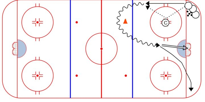 Give and Go Corner Drill
