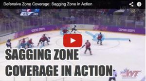 sagging zone image