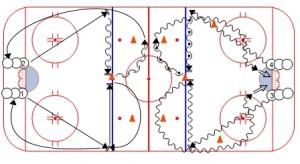 half-ice bednar conditioning