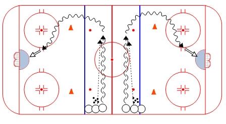 Leafs Warm-Up Drill