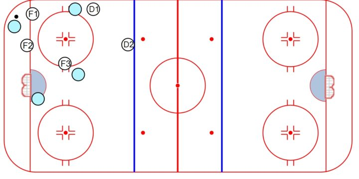 USA Hockey's New Icing Rule, and How it Affects your Power Play