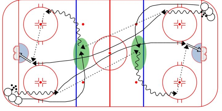 Center Lag Timing Drill