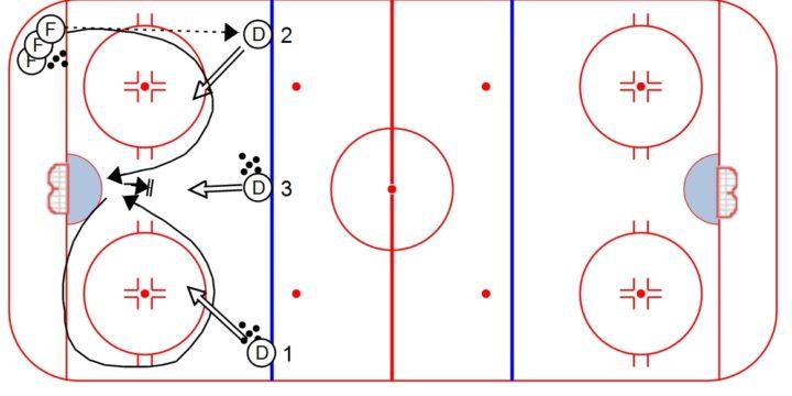 Figure 8 Shooting and Deflection