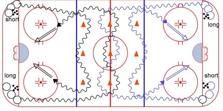 High-Low Shooting Drill