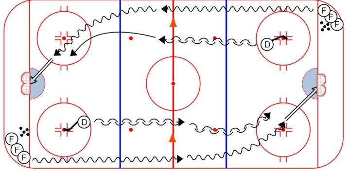 Man in the Box Drill