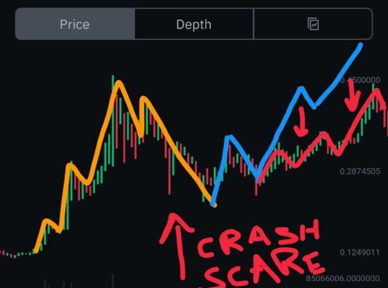 Bitcoin crash overnight throws wet blanket on Monday trading