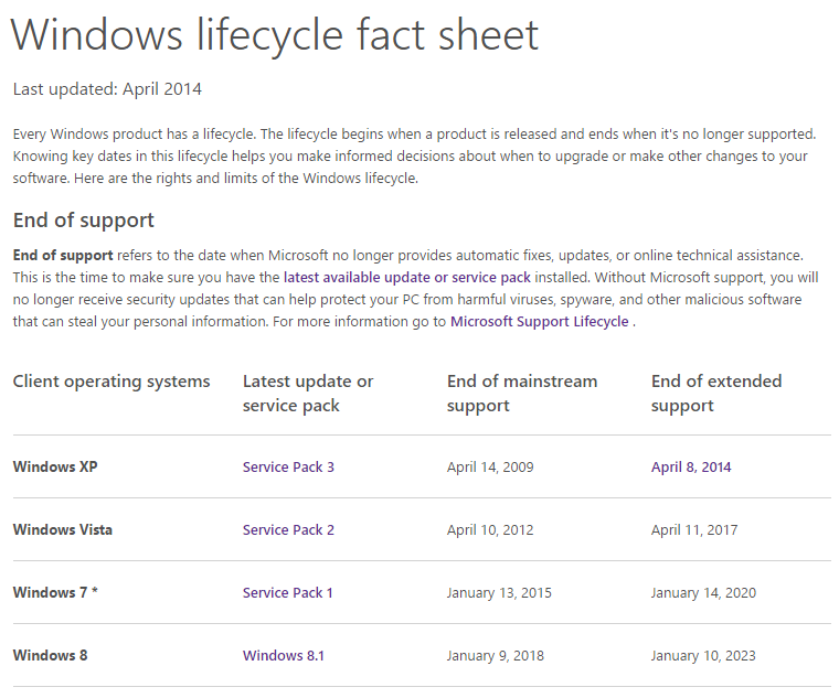 windows-lifecycle-fact-sheet