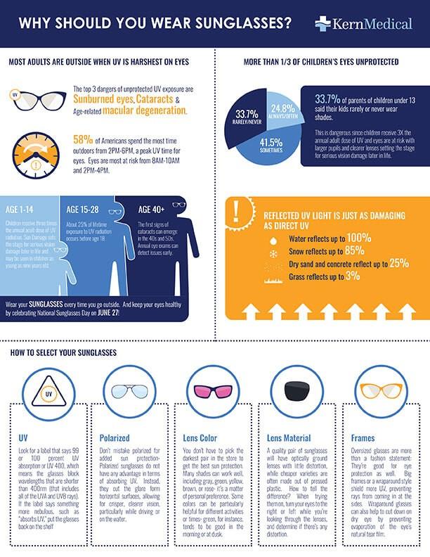 Infographic Flyer
