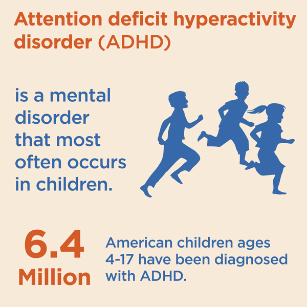 ADHD Treatment Boulder, Colorado
