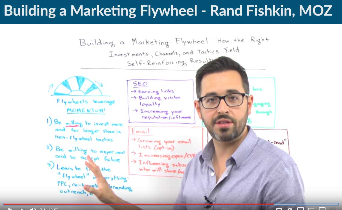 Marketing_Flywheel_Video
