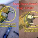 RV Shore Cord dirty plug