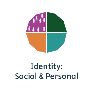 Icon representing Identity, both social and personal