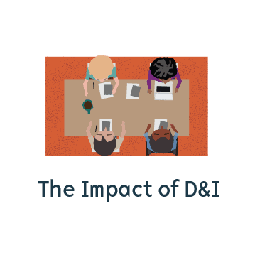 Icon showing the impact of diversity and inclusion