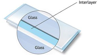 image of layers in a laminated glass sample