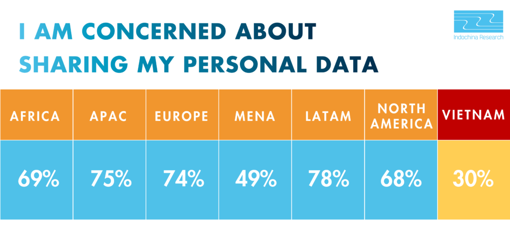 Data Privacy - People concerned