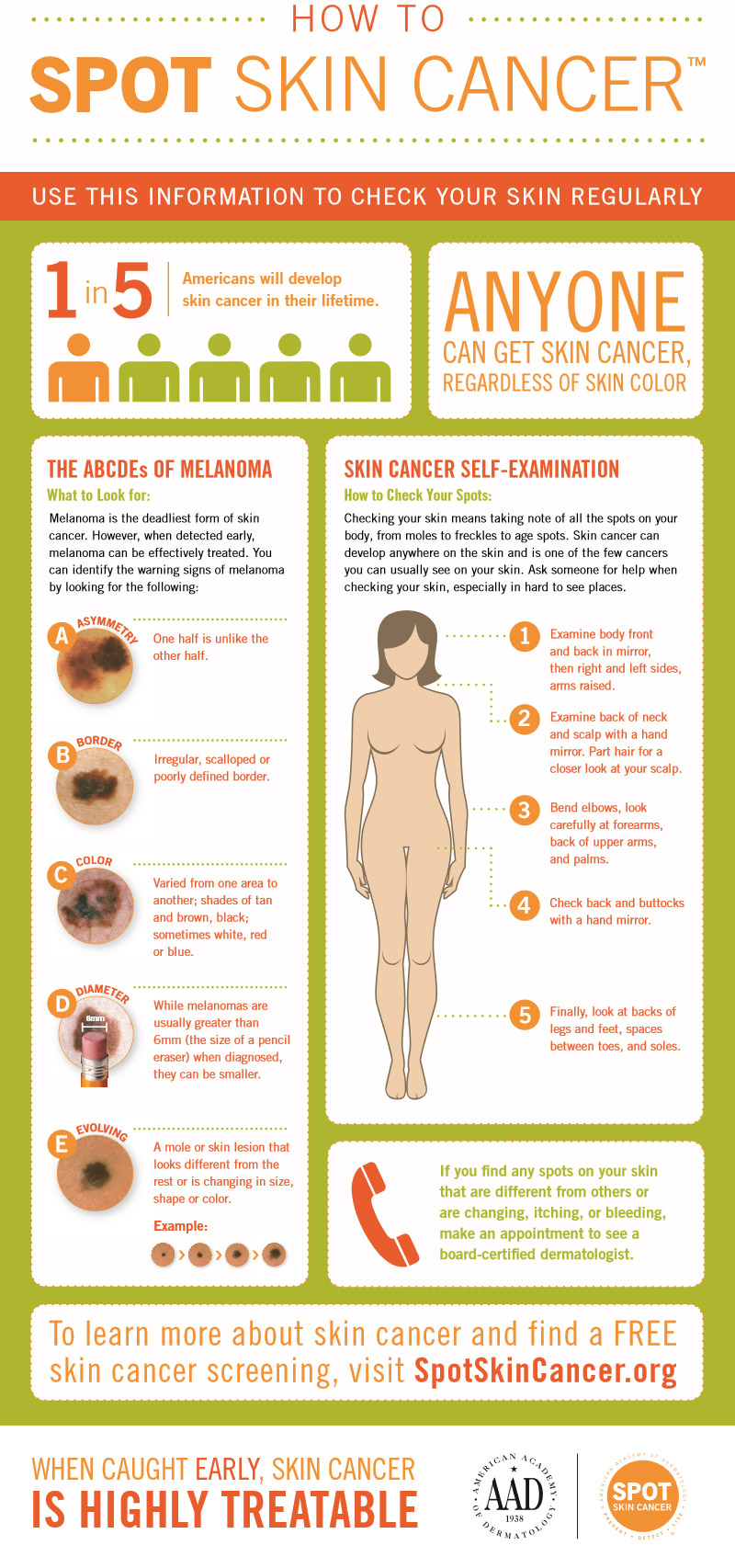 How to spot skin cancer infographic