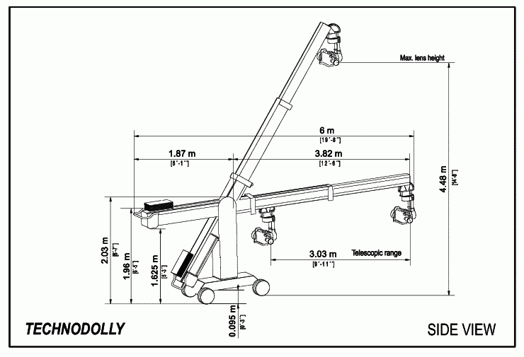 Technodolly_Side_View